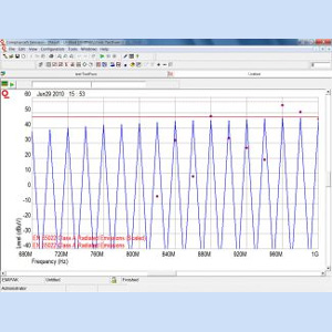 Teseq EmiPak 5 Pre-Compliance RF Emission Software